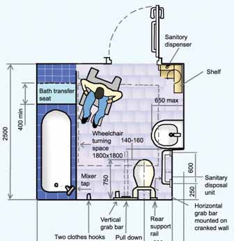 Accessible En-suite Bathroom and Shower Room