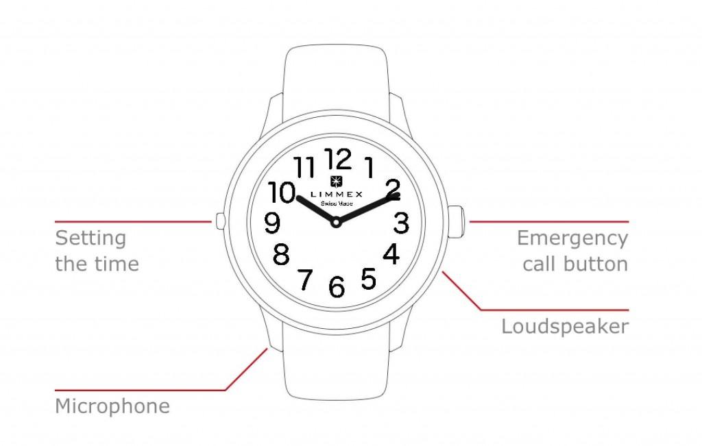 Limmex-Swiss-Emergency-Watch