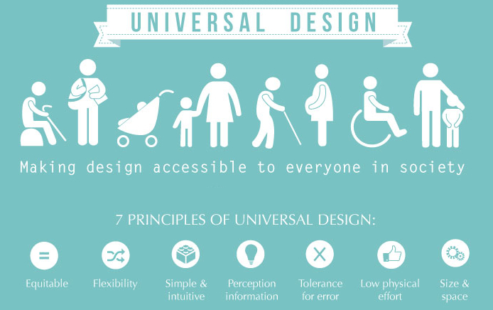 Design For Disability