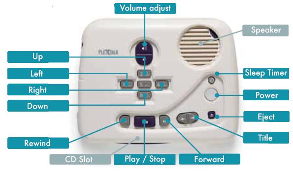 Linio PTX1 key