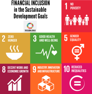 Financial Inclusion of Persons with Disabilities in India