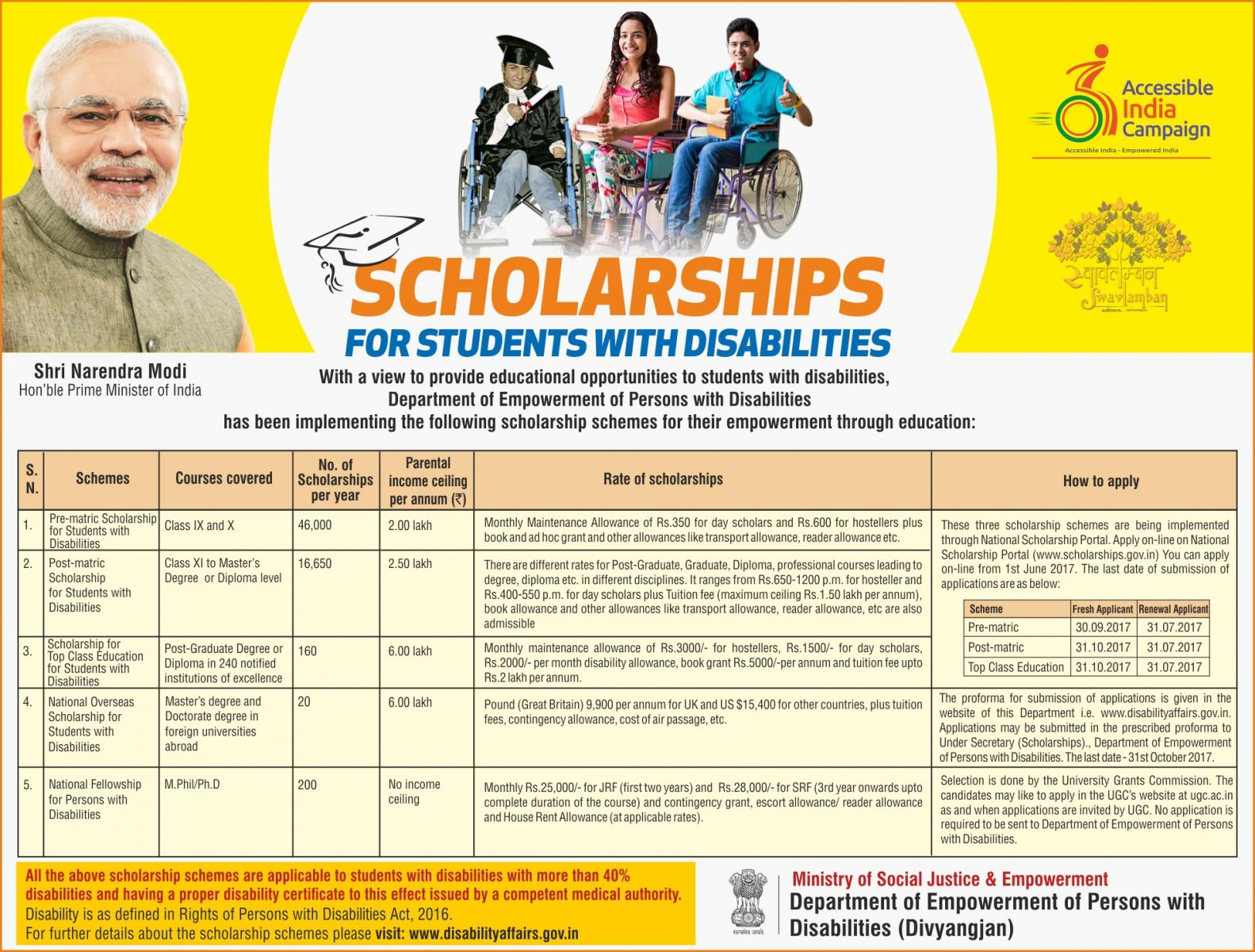 Scholarships For Students With Disabilities 2017 2018 Enabled In