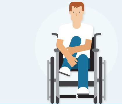 wheelchair users exercises  resources and guides  enabledin
