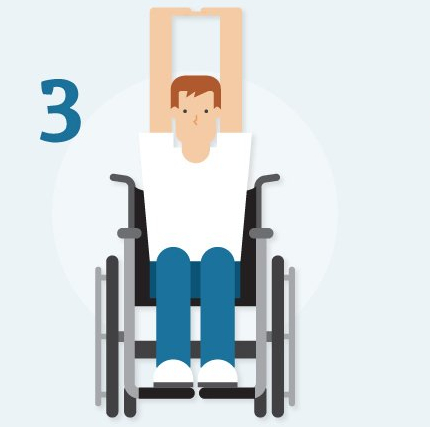 stretching-exercises-for-wheelchair-users-raise-arms - enabled in